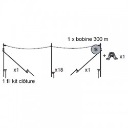 Cerco de alambre kit rápido 1 alambre bovino